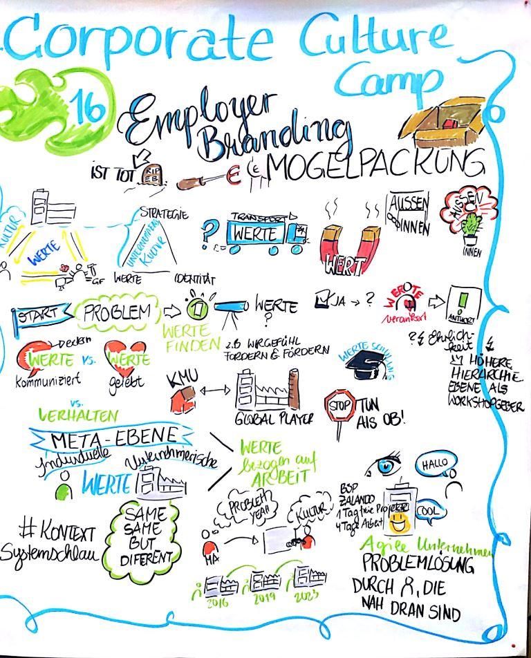2016-04 CCC Employer Branding