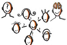Teamgründung / Kreiskonstitution Mit Mittelorientierung